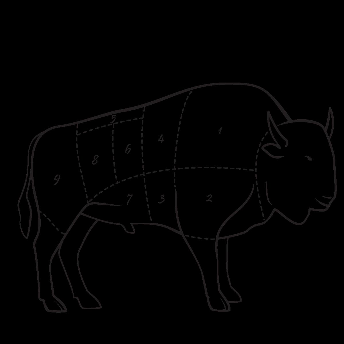 decoupe-viande-de-bison-grossiste-boucher-negociant